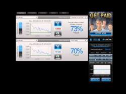 Binary Option Tutorials - CitiTrader Video Course Ultramarkets Review - Up to 150% Bo