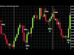 Binary Option Tutorials - trading strategiesbinary What Is Binary Options Trading | Be