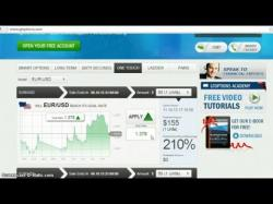 Binary Option Tutorials - GTOptions Review GTOptions Review