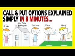 Call options trading tutorial