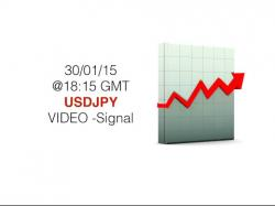 Binary Option Tutorials - GMT Options Video Course USDJPY 30/01/15 @18:15 GMT | Video