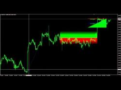 Hi, I'm James a Forex Trader,This is my blog about Binary Options Signals Services Reviews and Binary Trading Tips.Consumers may feel protected against
