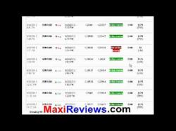 Binary Option Tutorials - Binary Dealer Video Course Binary Options Magnet Earning Proof