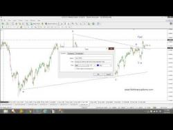 Binary Option Tutorials - PutandCall Strategy Two directions for EURUSD   buying