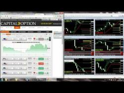 Binary Option Tutorials - Capital Option Review Capital option small spread, option