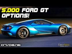 Binary Option Tutorials - GTOptions Ford GT options, McLaren P1 Daily D