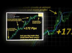 Binary Option Tutorials - forex trend Buy/ Sell Trend Detector - Brand Ne