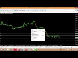 Binary Option Tutorials - trading setup USDCAD daily trading setup 29-02-20