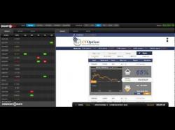 Binary Option Tutorials - CTOption Strategy CTOption Binary Bug correlation str