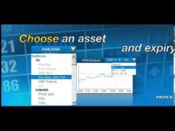 Binary Option Tutorials - TraderWorld Video Course Make money using internet - Best fo