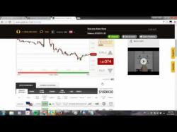 Binary Option Tutorials - GOptions Strategy GOptions Profit more than 70,000 do