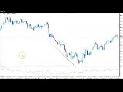 Binary Option Tutorials - AvaTrade Video Course forex factory, How To Trend,Forex T