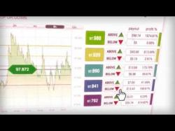 Binary Option Tutorials - Bloombex Options Earn Money $$$ with Binary Options