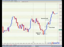 Binary Option Tutorials - forex sample Sample Forex London Close Forex Tra