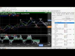 Binary Option Tutorials - trading financial EuroFX, where's this important curr