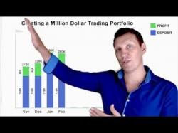 Binary Option Tutorials - forex managed FX Fusion - The Future Of Forex Man