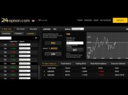 Binary Option Tutorials - 24Option Video Course 24option Practice Session - Score 2