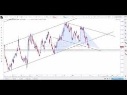 Binary Option Tutorials - forex signals Forex Trading Free Signals EURUSD G
