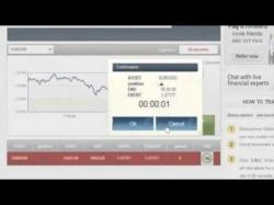 Binary Option Tutorials - TradeRush Video Course Make $5321 in 60 Minutes with Binar