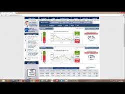 Binary Option Tutorials - binary option brokerbest binary options live signals skype:l
