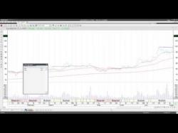 Binary Option Tutorials - trading pofits Maximizing Stock Trading Profits Vi