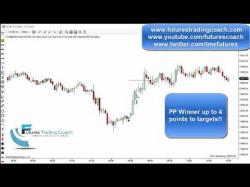 Binary Option Tutorials - trading coach 031616 -- Daily Market Review ES TF