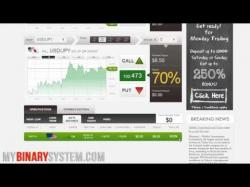 Binary Option Tutorials - Bee Options Review BeeOptions Review - How I Make $382
