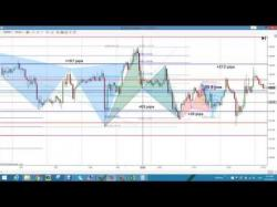Binary Option Tutorials - trading profitable Forex Market: GREAT trading week, m