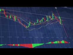 Binary Option Tutorials - IQ Option Video Course New IQ Option 4 0   Spanish Teaser