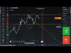 Binary Option Tutorials - Capital Option Strategy Watch Binary Options - 5 Minutes St