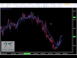 Best binary options trading course
