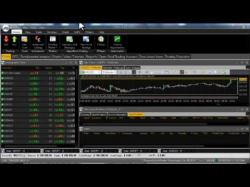 Binary Option Tutorials - AvaTrade Review TbinaryOptions - AvaTrade Autochart