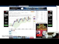 Binary Option Tutorials - PorterFinance Strategy Bollinger Bands Strategy. Live trad