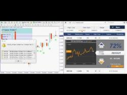 Binary Option Tutorials - CTOption Strategy CTOption Binary Options Robot 100%