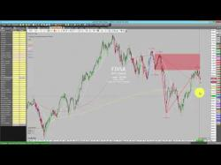 Binary Option Tutorials - trading setup DAX – Prognose für den 16.11.201