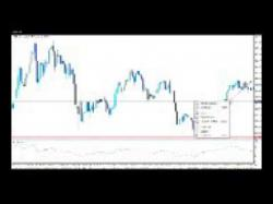 Binary Option Tutorials - AvaTrade Review How To TrendForex Trend Analysis Av