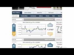 Binary Option Tutorials - Binary Book Review TradeRush Review Top Binary Option