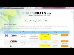 Binary Option Tutorials - Ivory Option Review Ivory Option Binary Option & $750 N