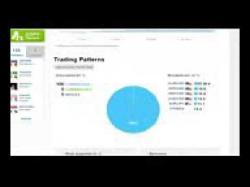 Binary Option Tutorials - trading investment Best Forex + Investment Plan + Auto