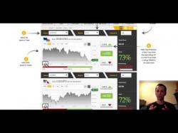 Binary Option Tutorials - Ivory Option Strategy VX Markets Broker Review 2016 - Tru
