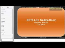 Binary Option Tutorials - forex successful Forex training courses