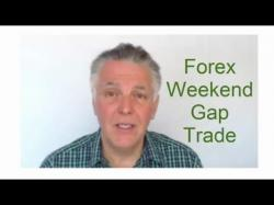Binary Option Tutorials - forex successful The Forex Weekend Gap Course now li