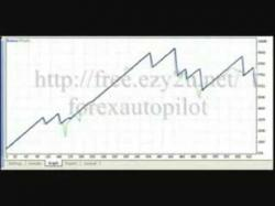 Binary Option Tutorials - forex autopilot ♥  FREE FOREX AUTOPILOT INFO WITH