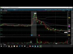 Binary Option Tutorials - PWR Trade Trade Recap 8/4/2016 HBI PWR INOV M