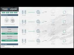 Binary Option Tutorials - trading review Trade Fusion Review -  Best Trading