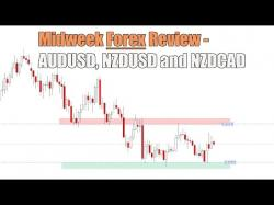Binary Option Tutorials - forex series AUDUSD, NZDUSD and NZDCAD - Midweek