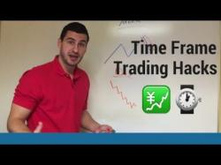 Binary Option Tutorials - forex series Time Frame Forex Trading Hacks | So