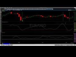 Binary Option Tutorials - Binary Book Review Autobinarysignals Christian Book Re