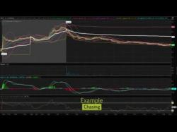 Binary Option Tutorials - trading made SSP Audio Blog #4 - The BIGGEST Mis
