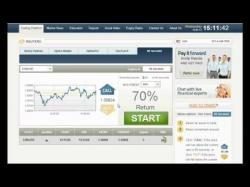 Binary Option Tutorials - GMT Options Strategy Binary Options Trading  Strategy Or